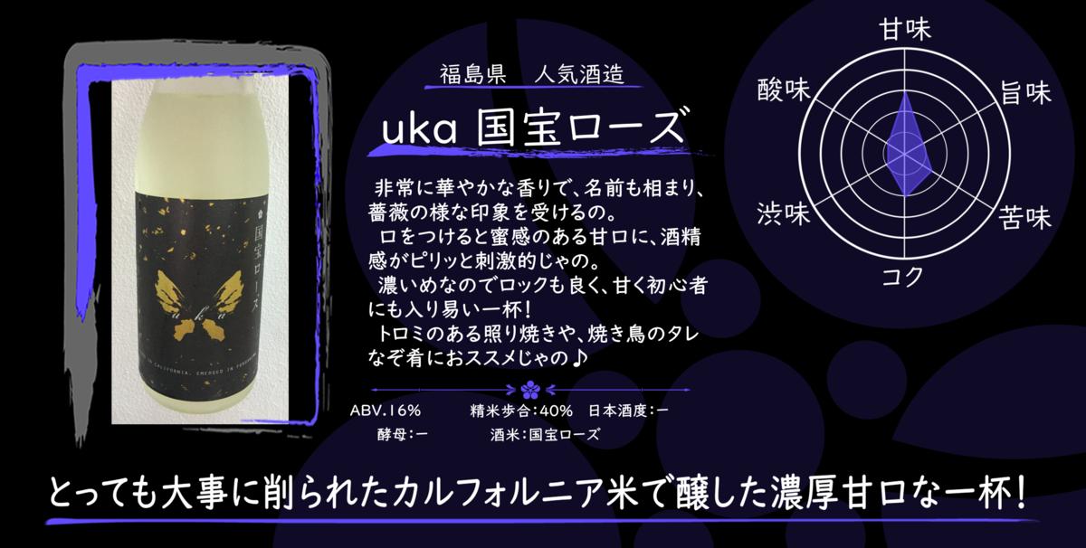 f:id:K-Sasara:20200729004814p:plain