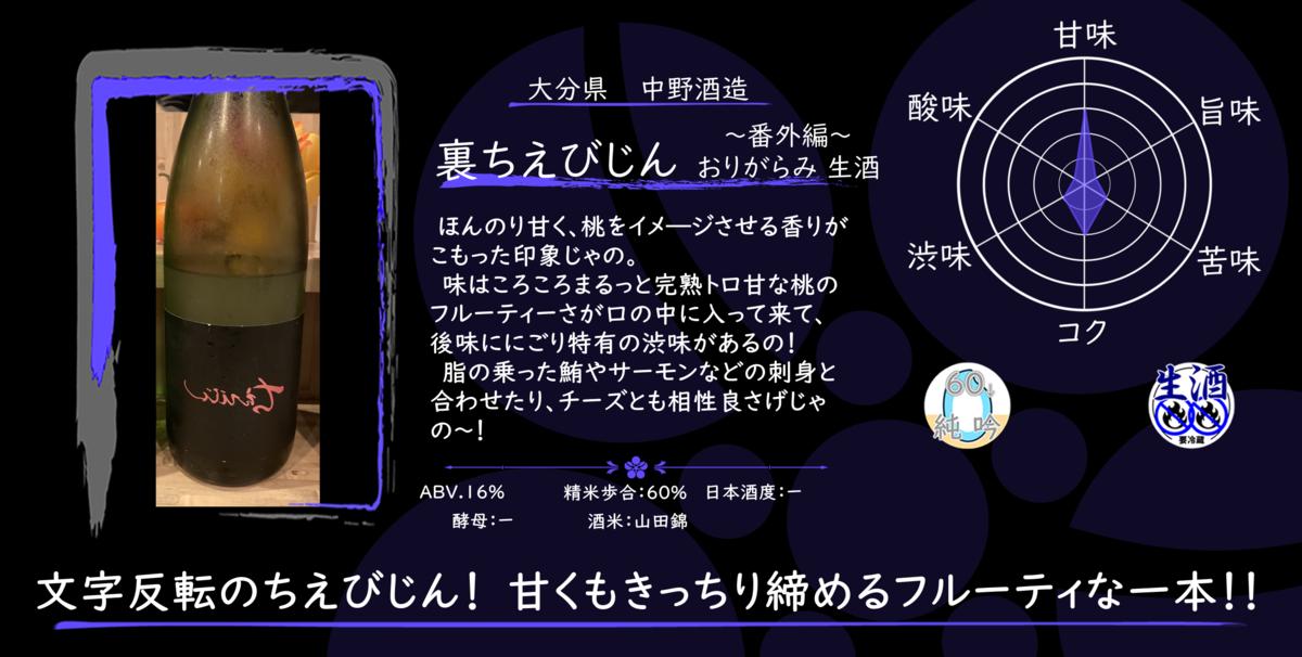 f:id:K-Sasara:20200901214237p:plain