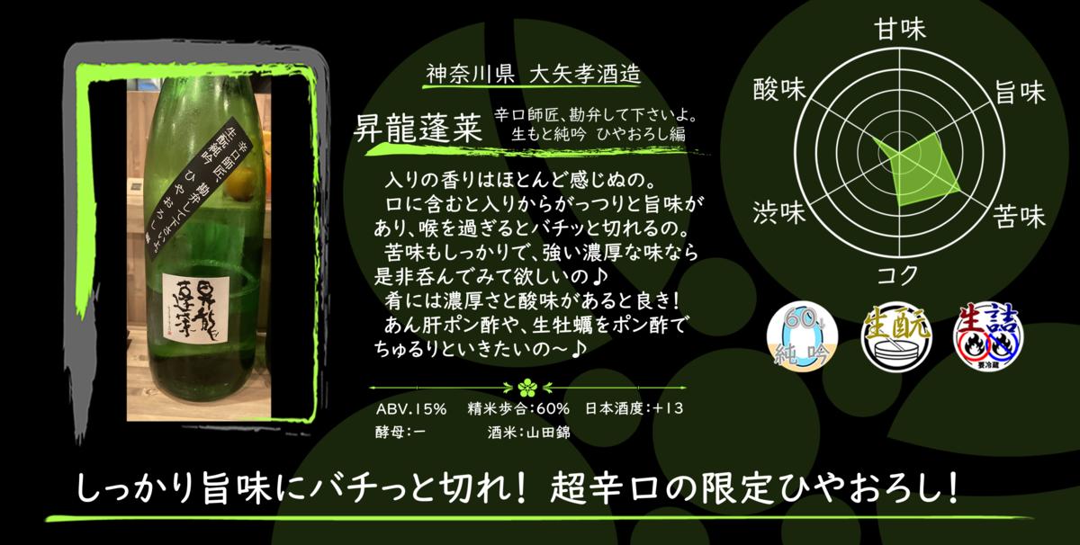 f:id:K-Sasara:20200910060551p:plain