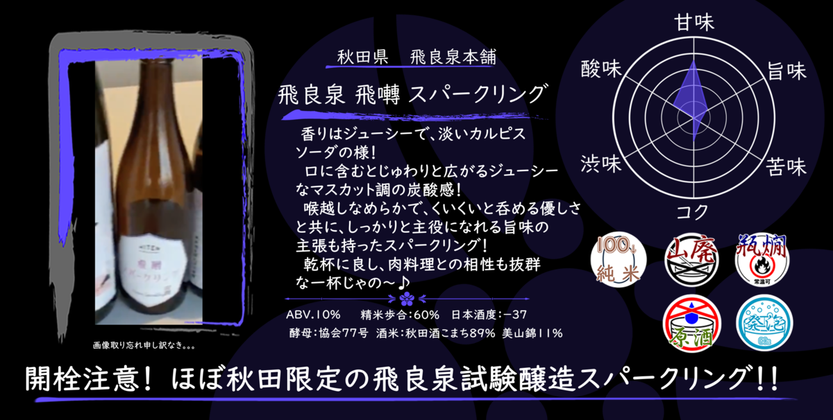 f:id:K-Sasara:20201125002136p:plain