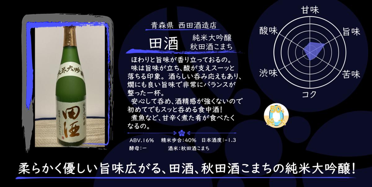 f:id:K-Sasara:20210122140017p:plain