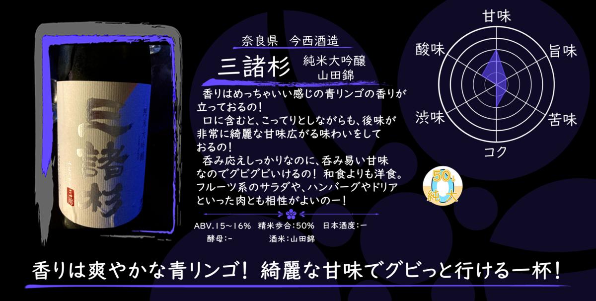 f:id:K-Sasara:20210510143533p:plain