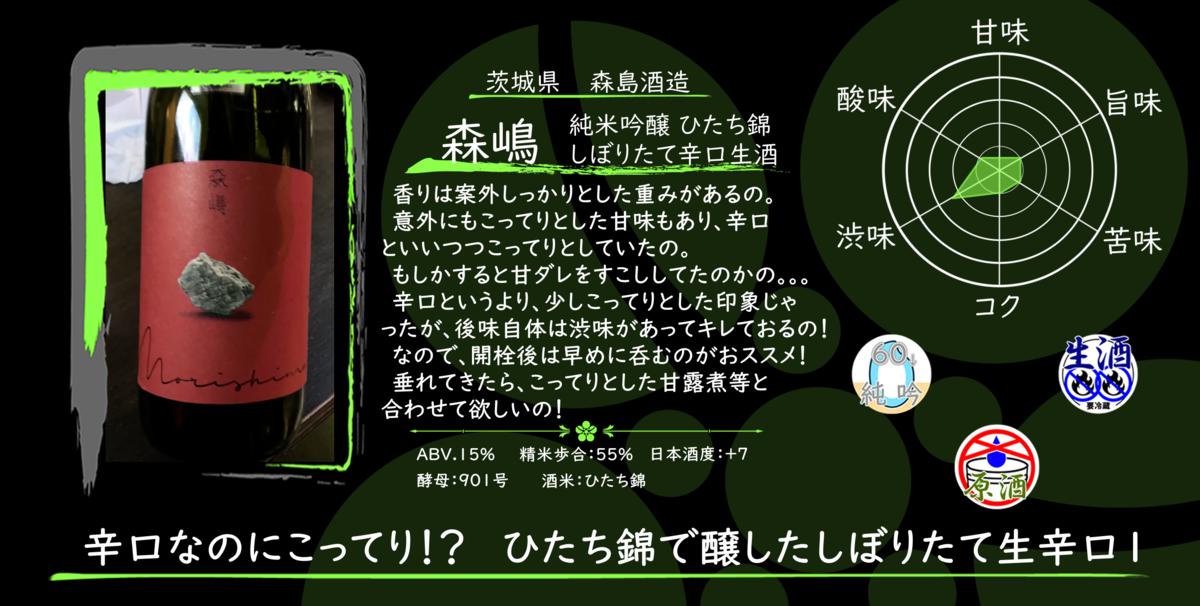 f:id:K-Sasara:20210629001122p:plain