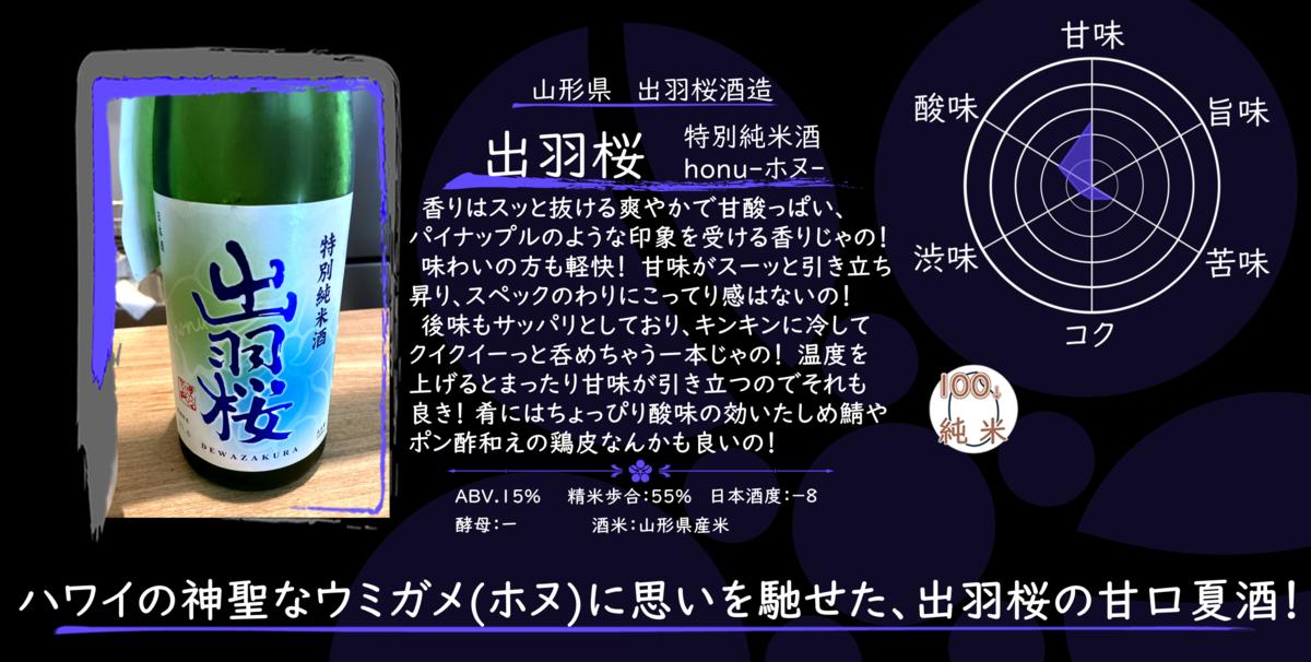 f:id:K-Sasara:20210803011656p:plain