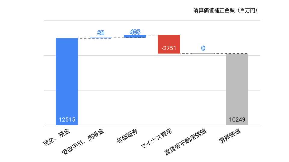 f:id:K-kainiikiru:20200125135655j:plain