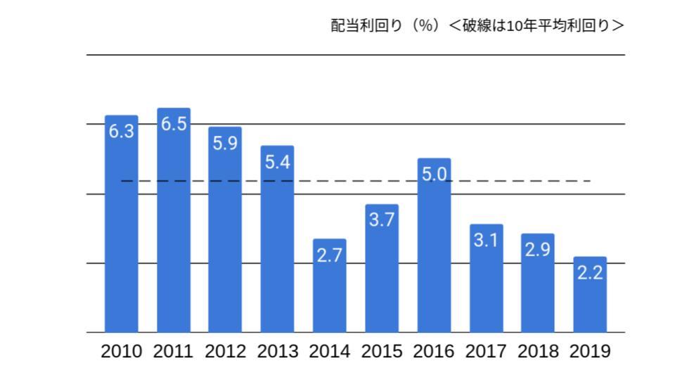 f:id:K-kainiikiru:20200125140143j:plain