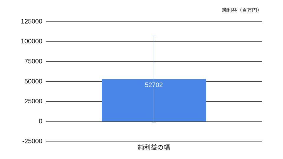 f:id:K-kainiikiru:20200203192127j:plain