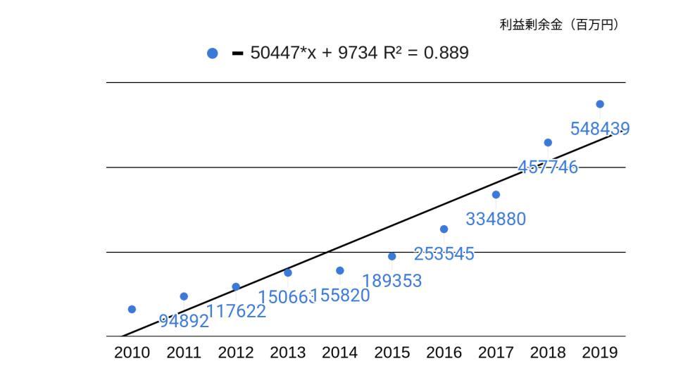 f:id:K-kainiikiru:20200203192232j:plain