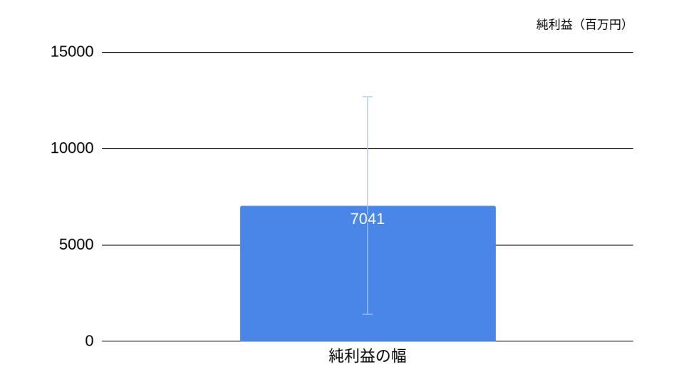 f:id:K-kainiikiru:20200203194555j:plain