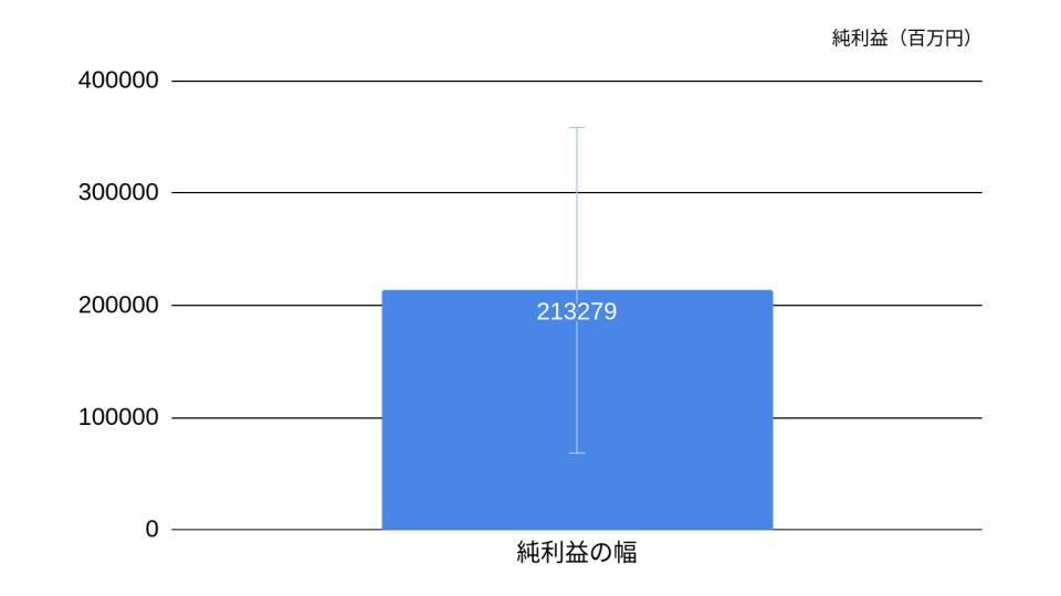 f:id:K-kainiikiru:20200203195852j:plain