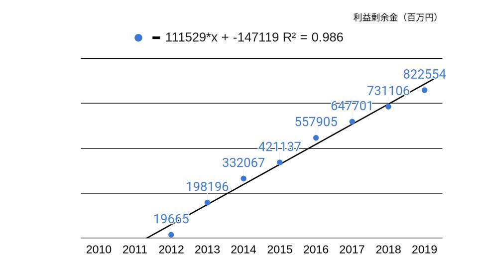 f:id:K-kainiikiru:20200203200123j:plain