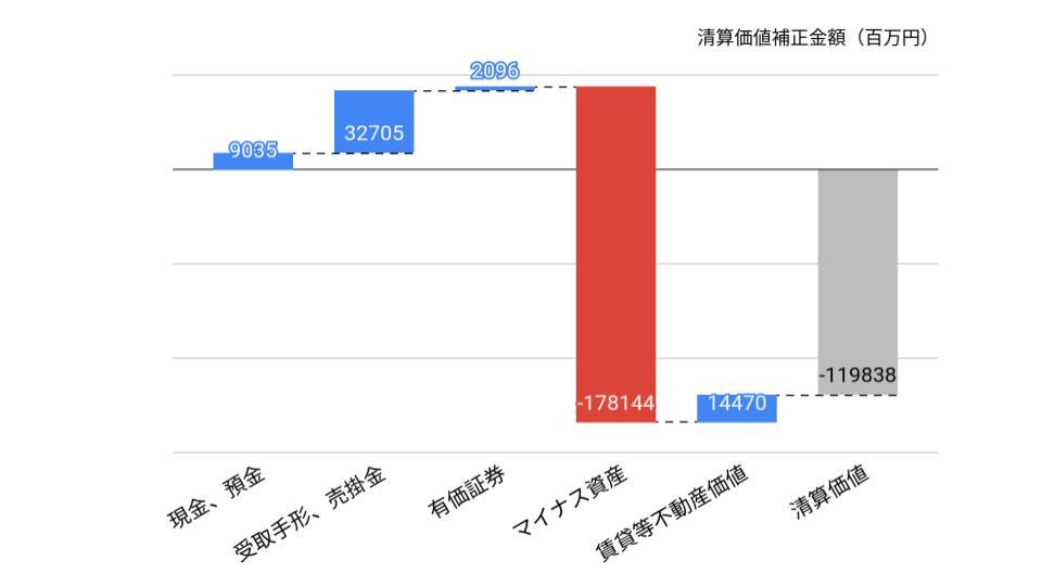 f:id:K-kainiikiru:20200203201609j:plain