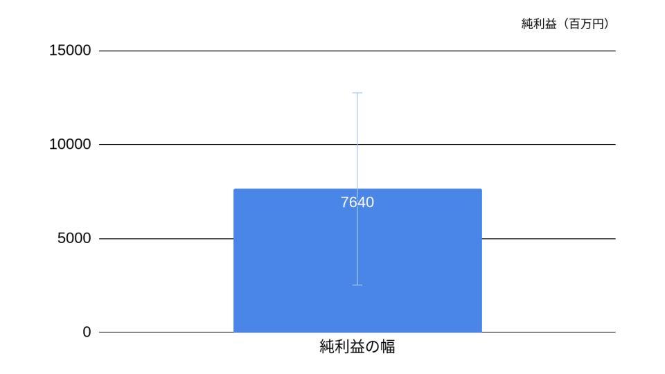 f:id:K-kainiikiru:20200203201809j:plain