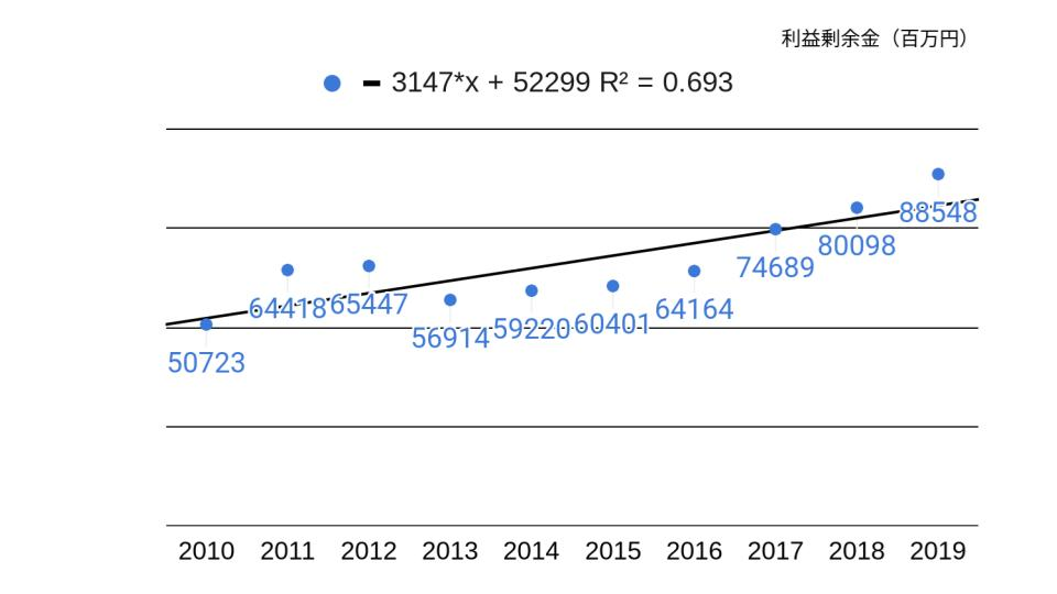 f:id:K-kainiikiru:20200203201936j:plain