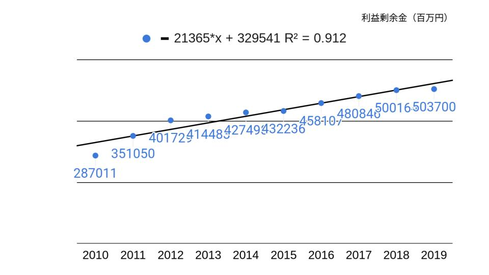 f:id:K-kainiikiru:20200203203028j:plain