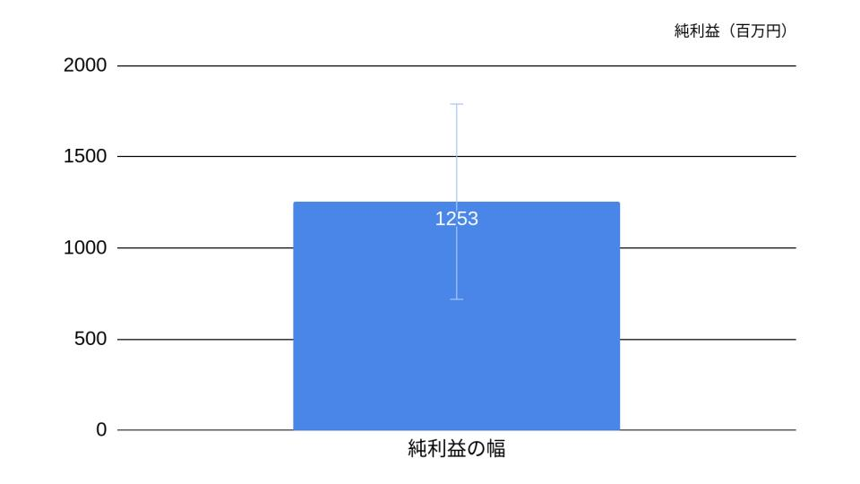 f:id:K-kainiikiru:20200203203819j:plain