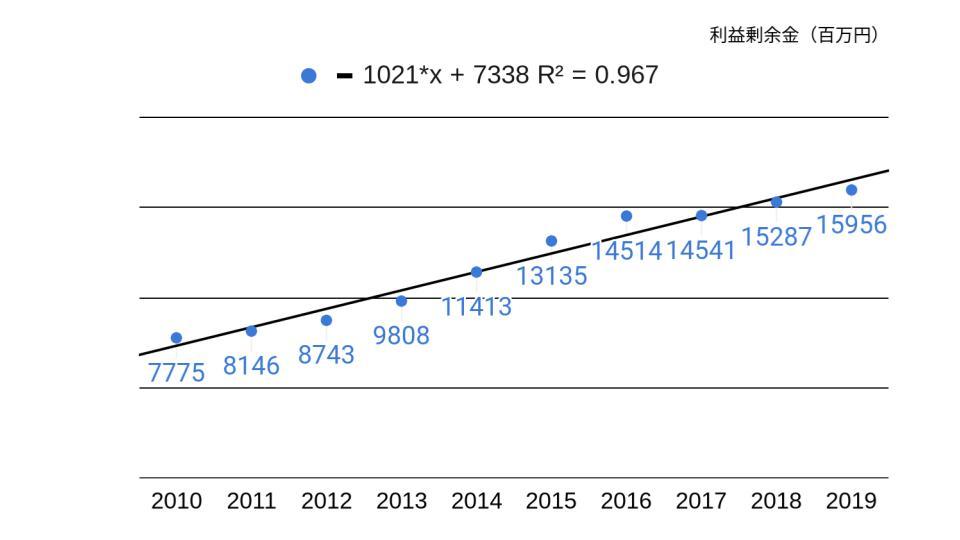 f:id:K-kainiikiru:20200203204123j:plain