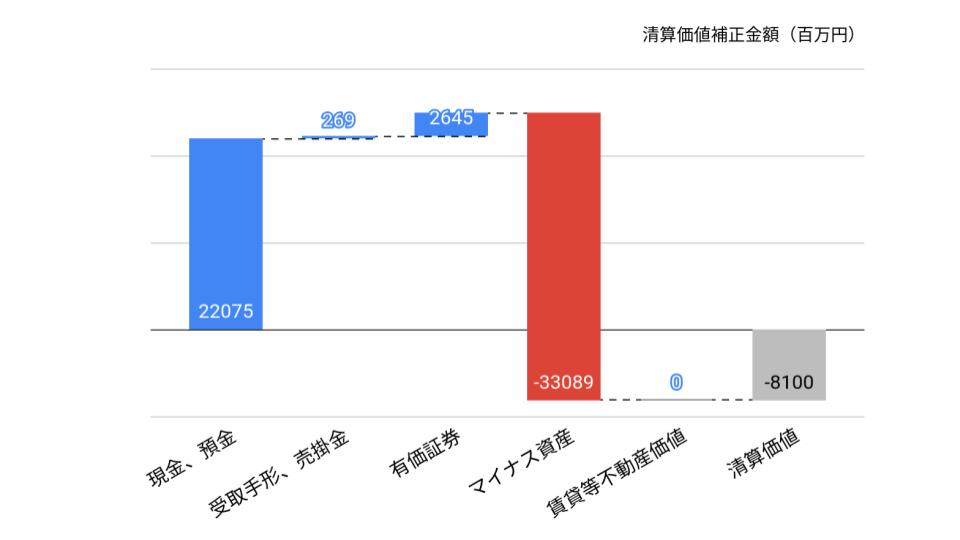 f:id:K-kainiikiru:20200204070220j:plain