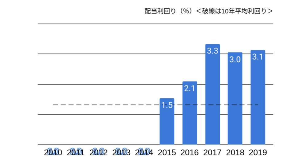 f:id:K-kainiikiru:20200204070347j:plain
