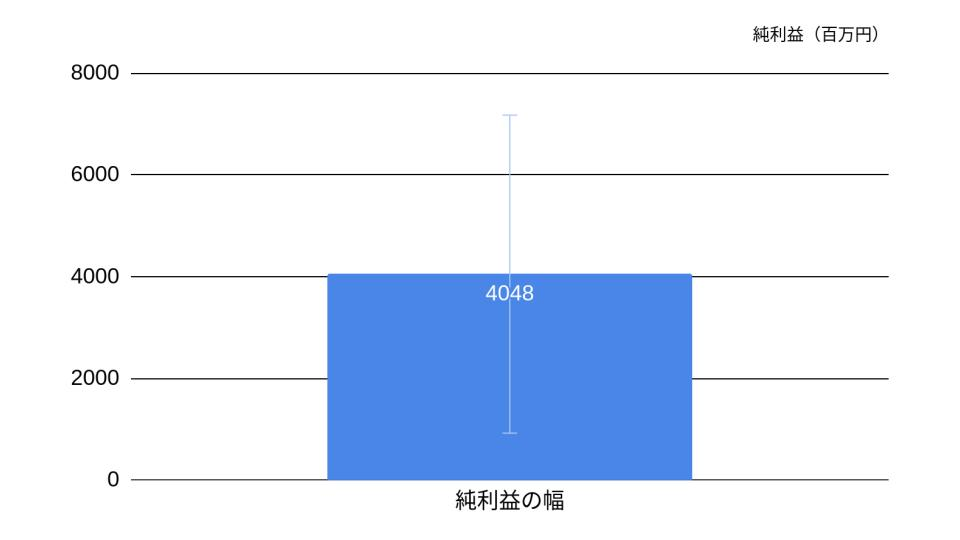 f:id:K-kainiikiru:20200204070431j:plain
