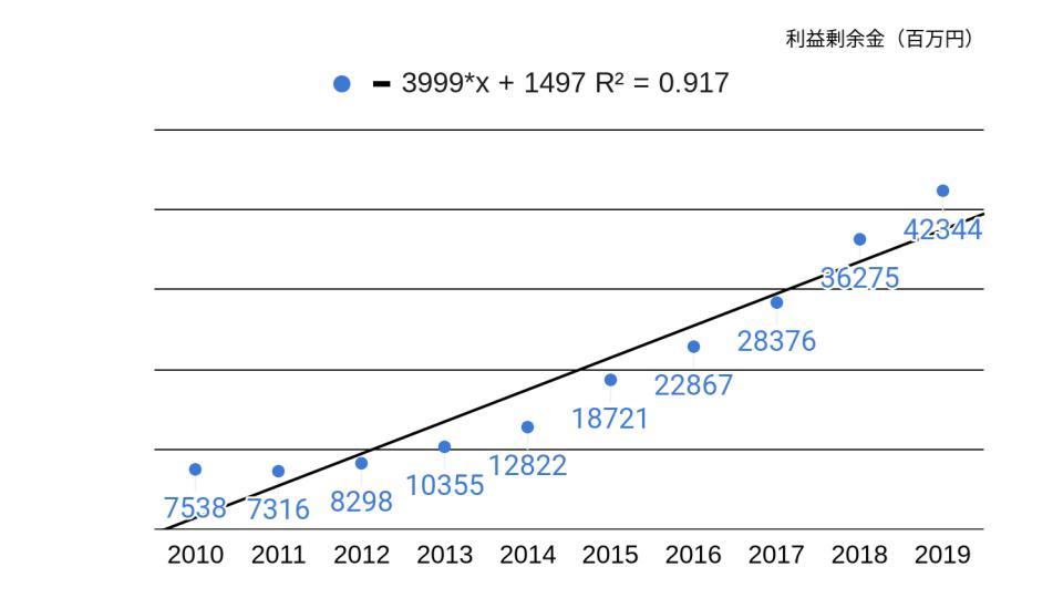 f:id:K-kainiikiru:20200204070608j:plain