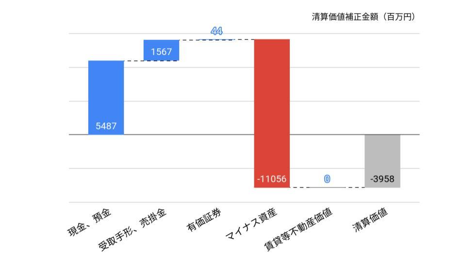 f:id:K-kainiikiru:20200205072206j:plain