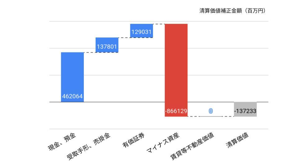 f:id:K-kainiikiru:20200205072342j:plain
