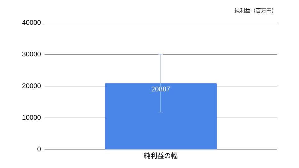f:id:K-kainiikiru:20200302175958p:plain