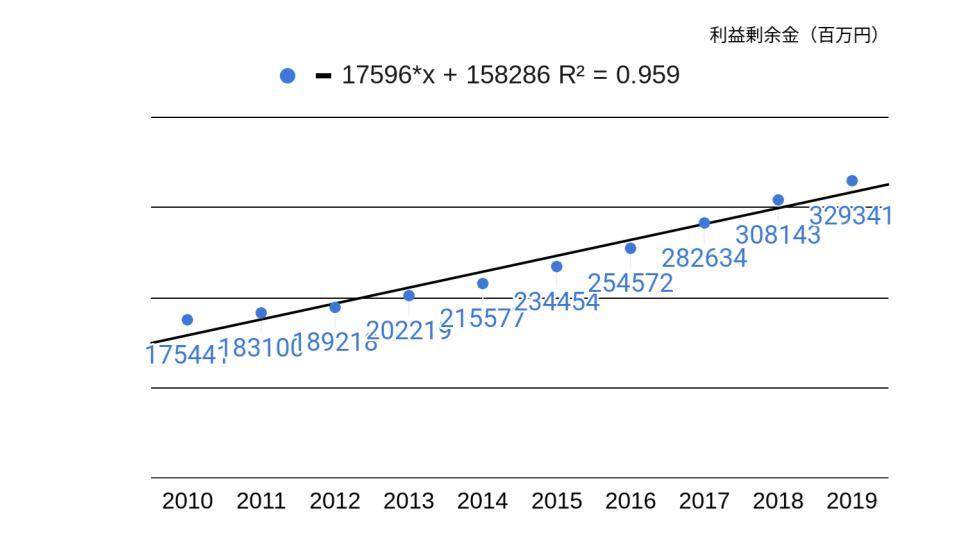 f:id:K-kainiikiru:20200302180233p:plain