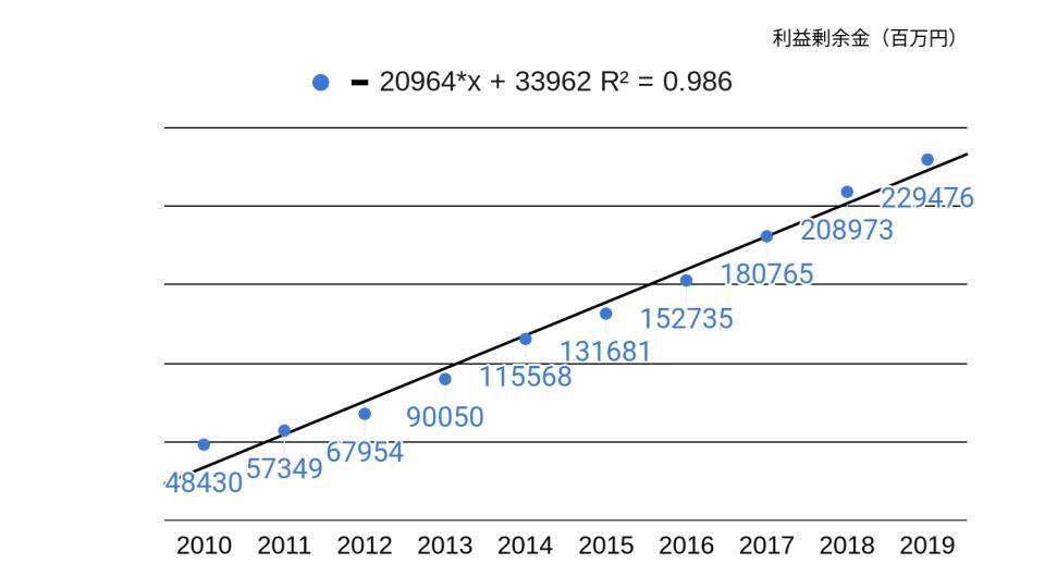 f:id:K-kainiikiru:20200302181521p:plain