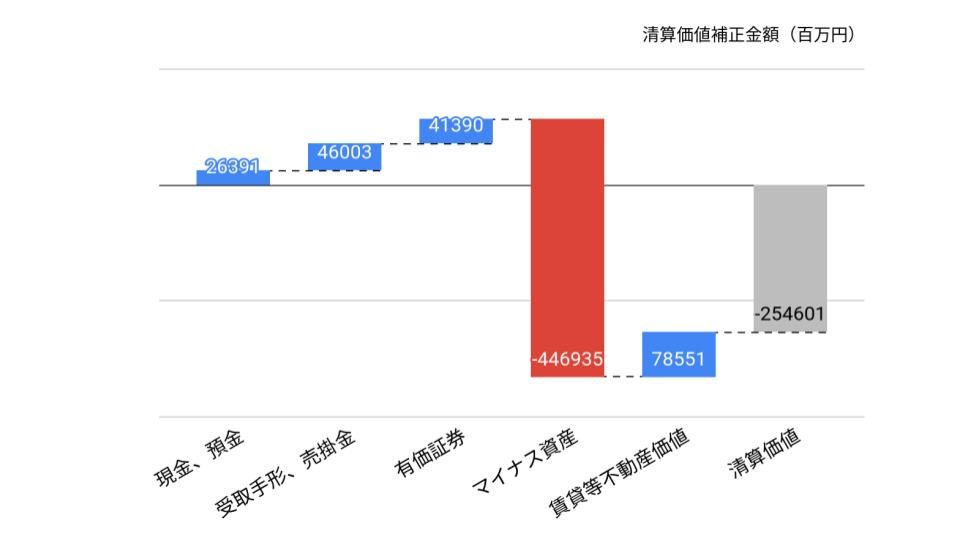 f:id:K-kainiikiru:20200302190403p:plain
