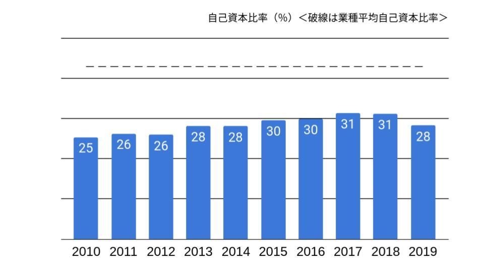 f:id:K-kainiikiru:20200302190453p:plain