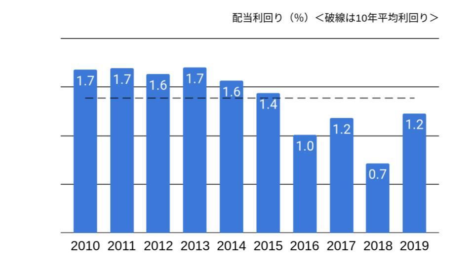 f:id:K-kainiikiru:20200302190548p:plain