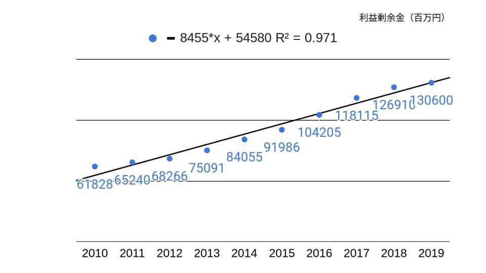 f:id:K-kainiikiru:20200302190823p:plain