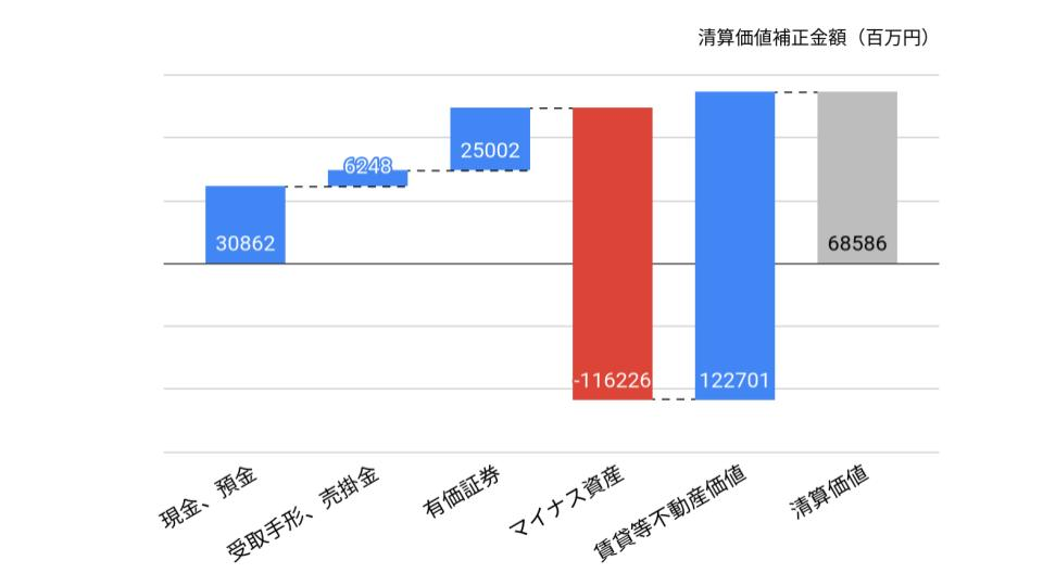 f:id:K-kainiikiru:20200302191305p:plain