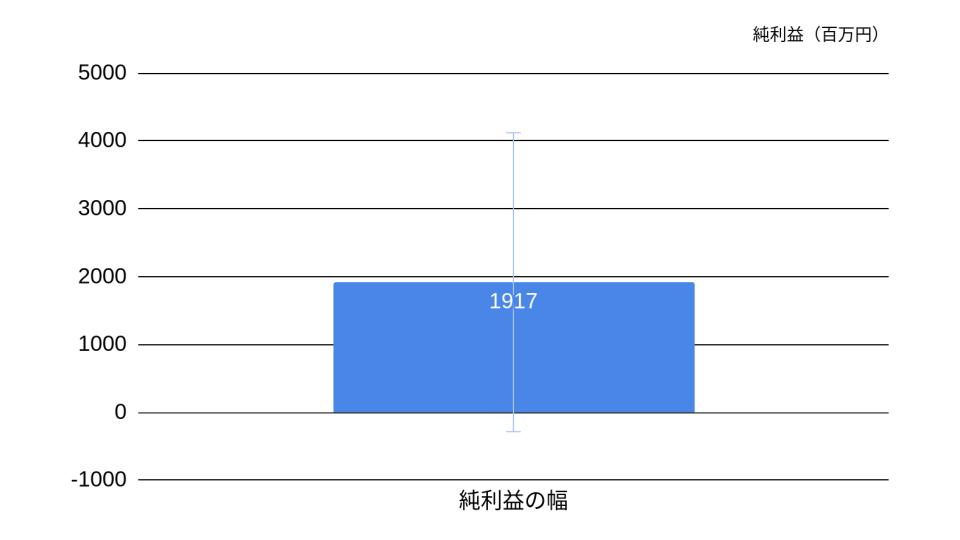 f:id:K-kainiikiru:20200302191535p:plain