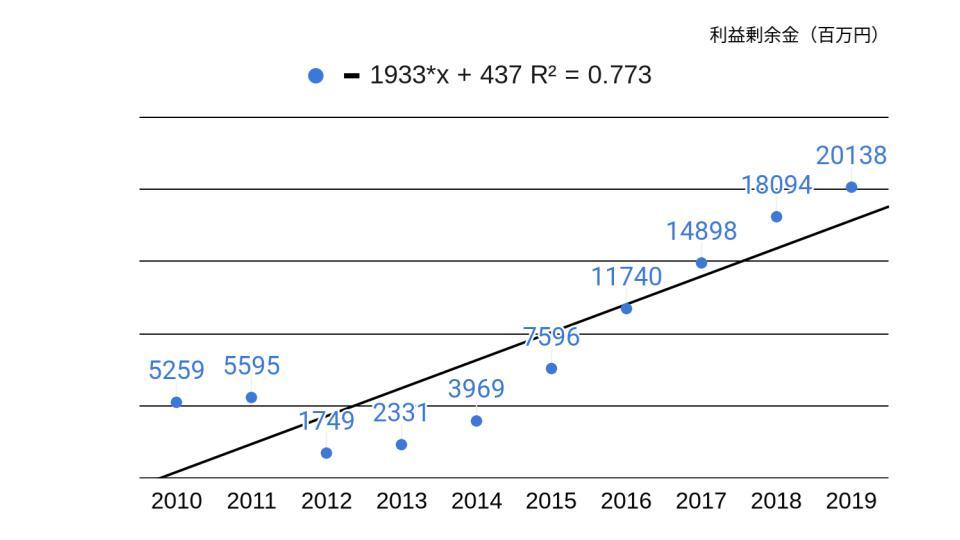 f:id:K-kainiikiru:20200302191720p:plain