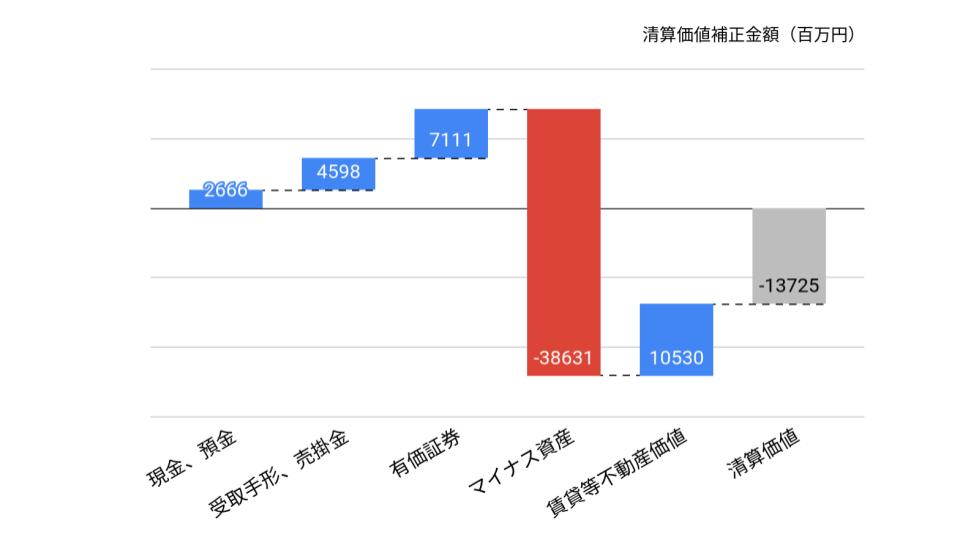 f:id:K-kainiikiru:20200302192025p:plain