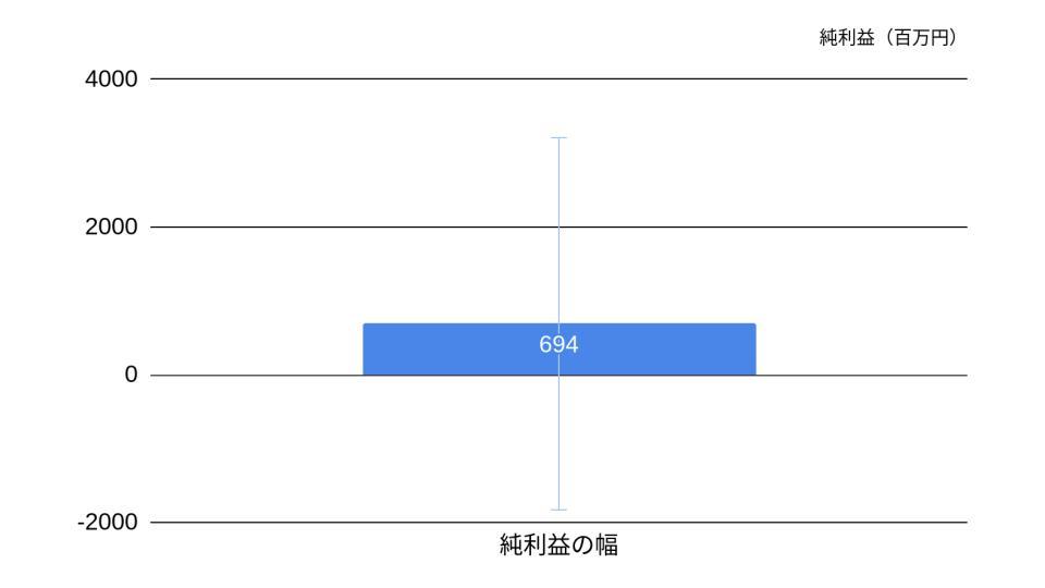 f:id:K-kainiikiru:20200302192231p:plain