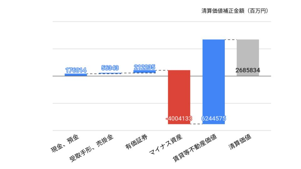 f:id:K-kainiikiru:20200302192631p:plain