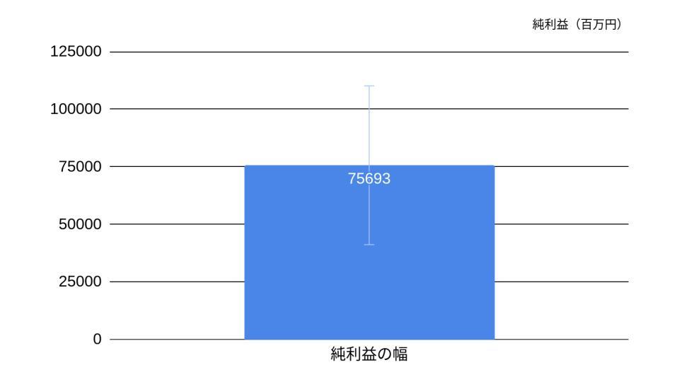f:id:K-kainiikiru:20200302192907p:plain