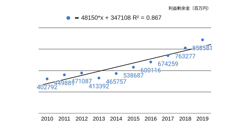 f:id:K-kainiikiru:20200302193040p:plain