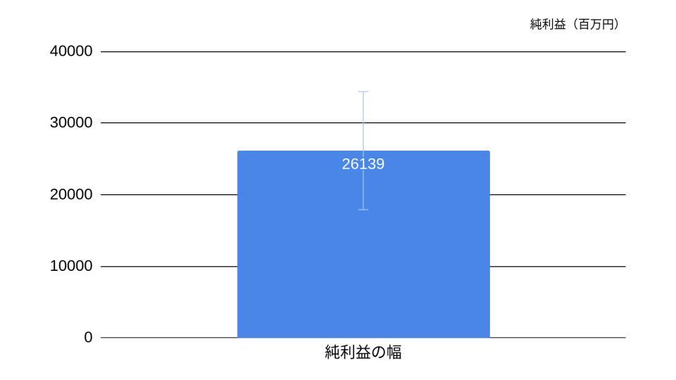 f:id:K-kainiikiru:20200303184619p:plain