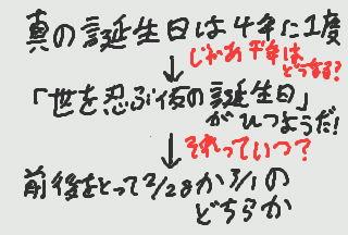 f:id:K00004649:20200228230504j:plain