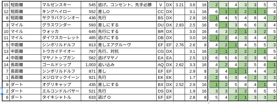 f:id:K2Da:20210410110038p:plain
