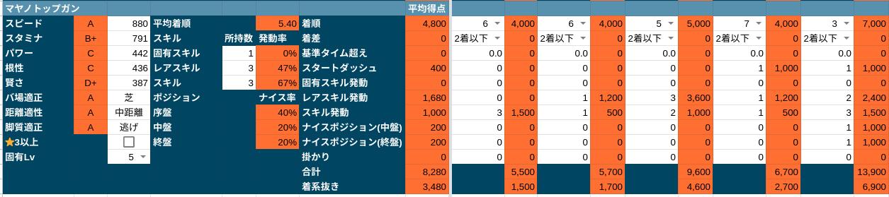 f:id:K2Da:20210410111400p:plain