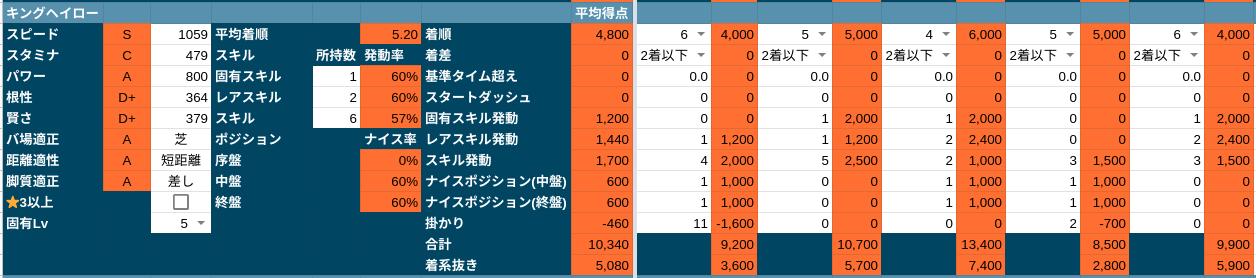 f:id:K2Da:20210410113140p:plain