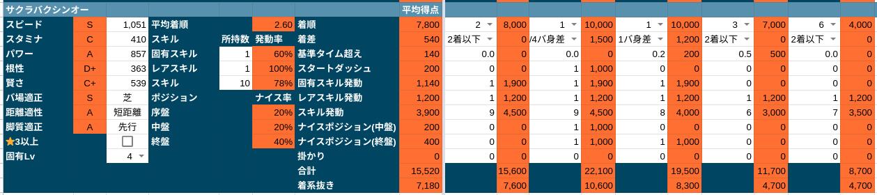 f:id:K2Da:20210410121905p:plain