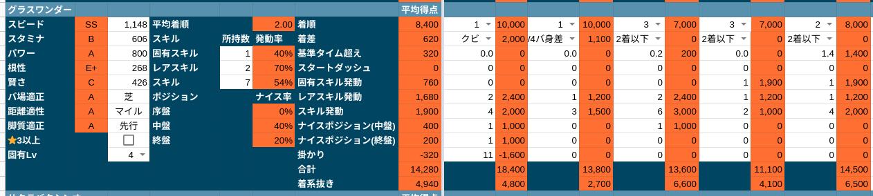 f:id:K2Da:20210410122535p:plain
