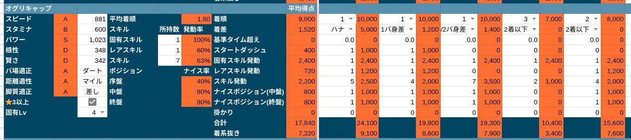 f:id:K2Da:20210410123019p:plain